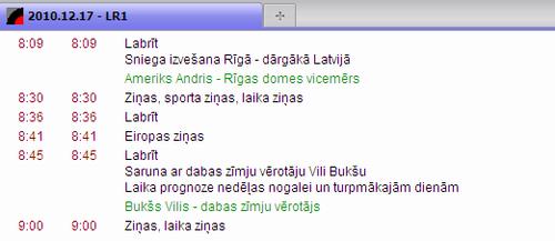Latvijas radio
